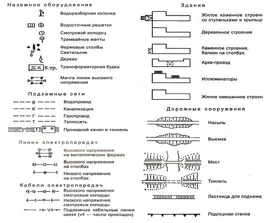 Условные обозначения искусственных сооружений на геодезических картах и планах