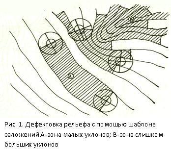 Дефектовка рельефа с помощью шаблона заложений