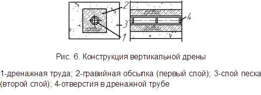 Конструкция вертикальной дрены