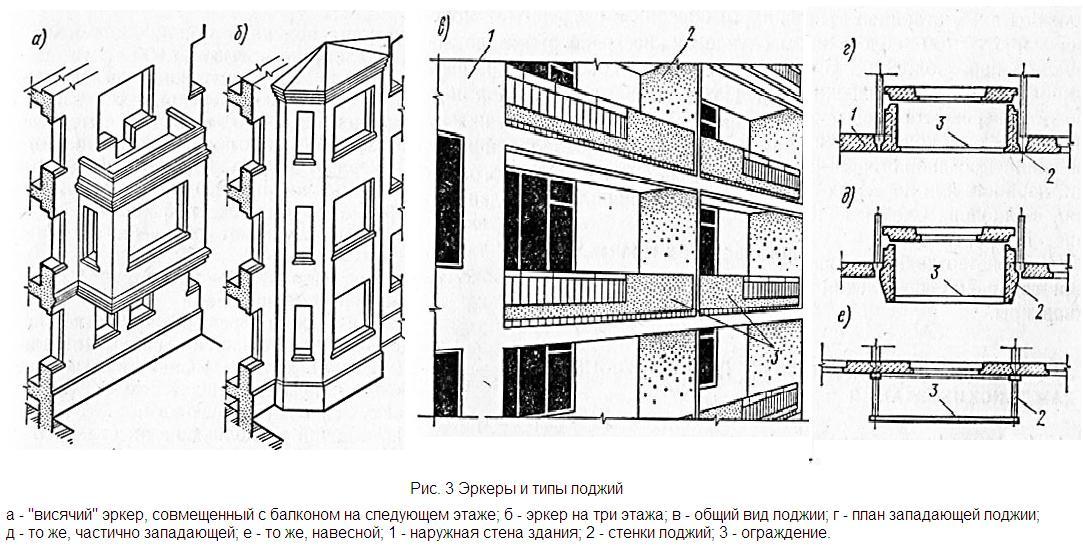 Типы балконов и лоджий. - утепление - каталог статей - ремон.