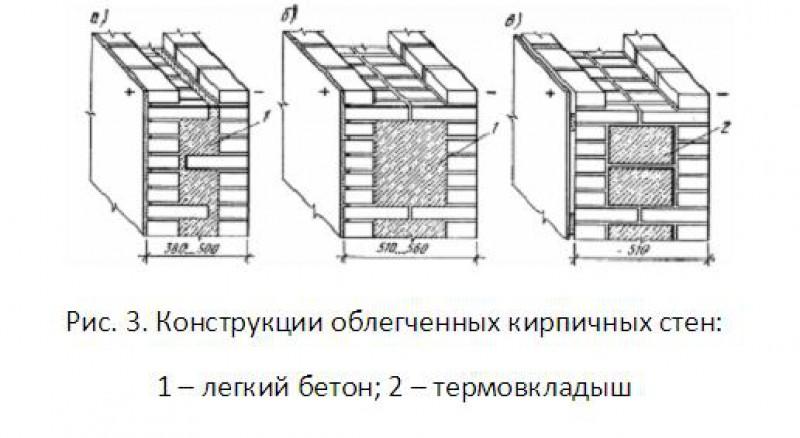 Конструкции облегченных кирпичных стен