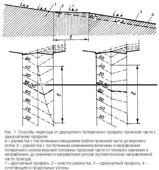 Способы перехода от двускатного поперечного профиля проезжей части к односкатному профилю.