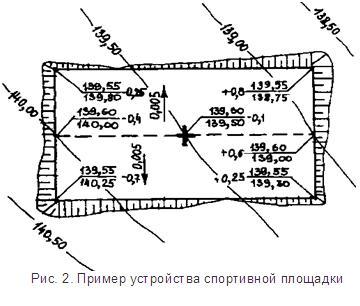 Вертикальная планировка спортивной площадки