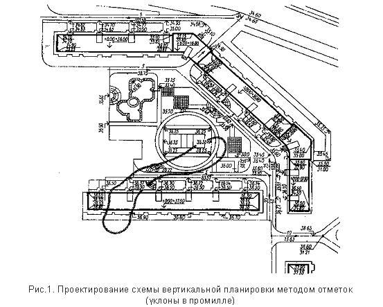 Проектирование схемы вертикальной планировки методом отметок
