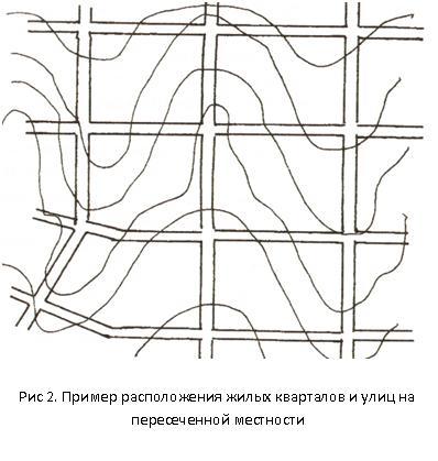 Расположения жилых кварталов и улиц на пересеченной местности