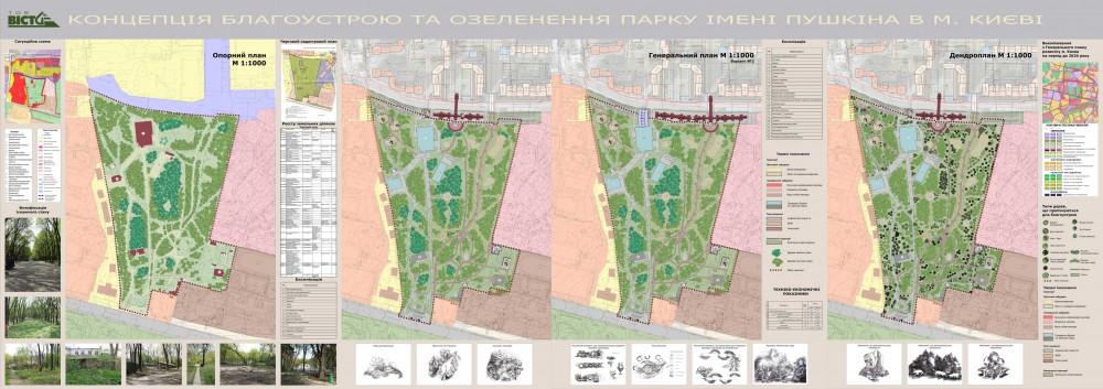 Концепция благоустройства и озеленения парка имени Пушкина в г. Киеве