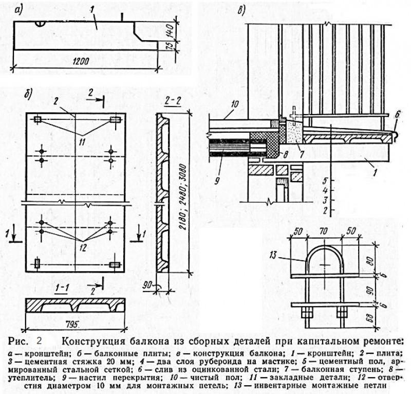 Конструкции балкона из сборных деталей