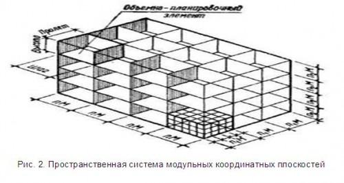 Пространственная система модульных координатных плоскостей