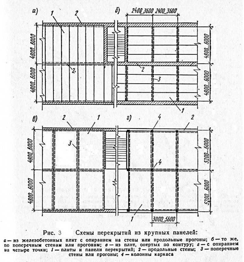Схемы перекрытий из крупных панелей