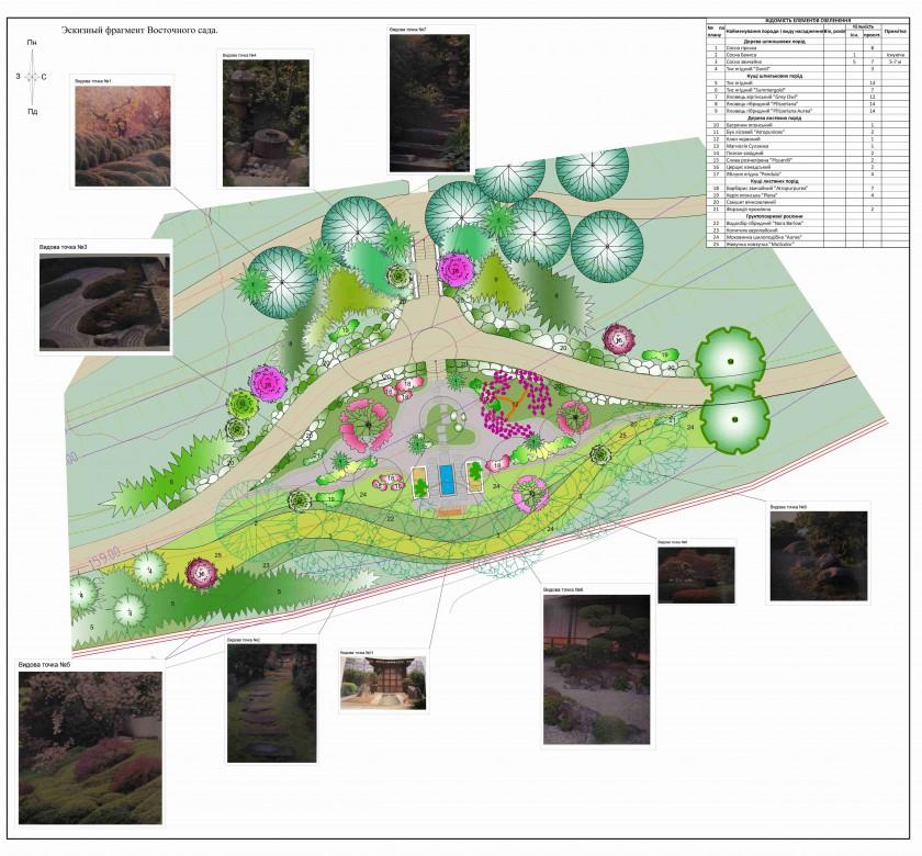 Благоустройство и озеленение Восточного сада